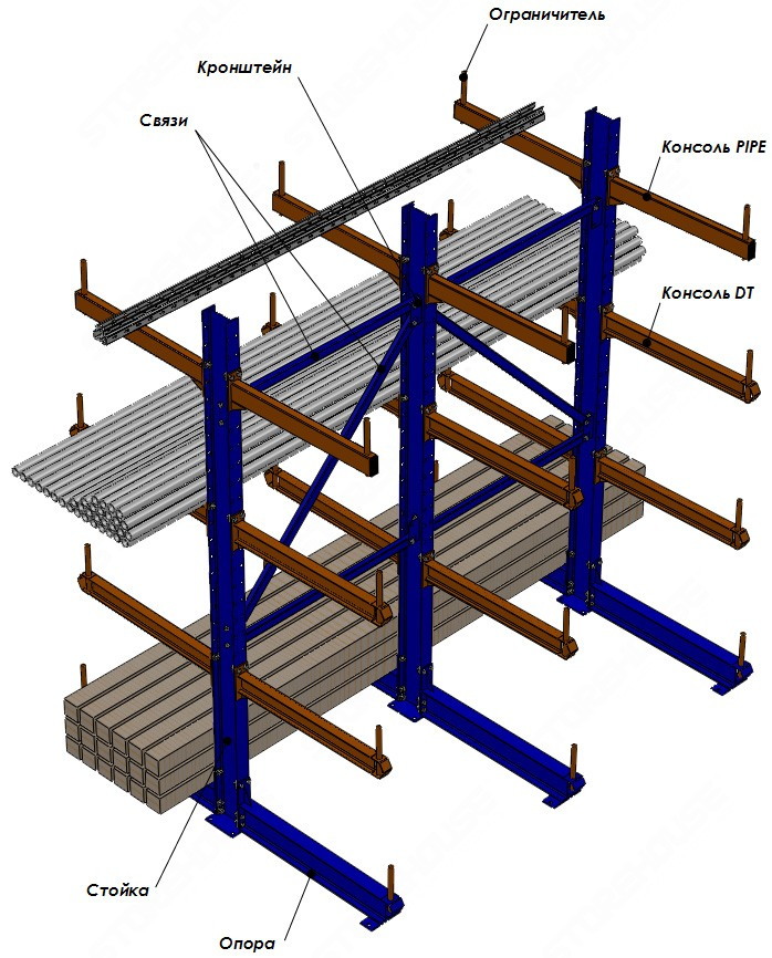 Конструкция консольного стеллажа