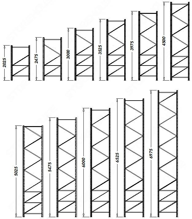 Высота рамы паллетного стеллажа