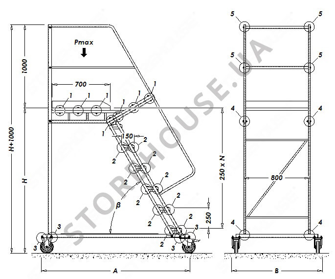Основные параметры платформенной лестницы для склада