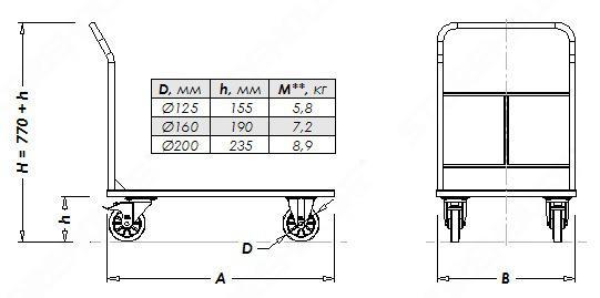 Параметры сварной складской тележки